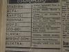 zdroj: Ústav filmu a audiovizuální kultury na Filozofické fakultě, Masarykova Univerzita, denní tisk z 27.09.1935