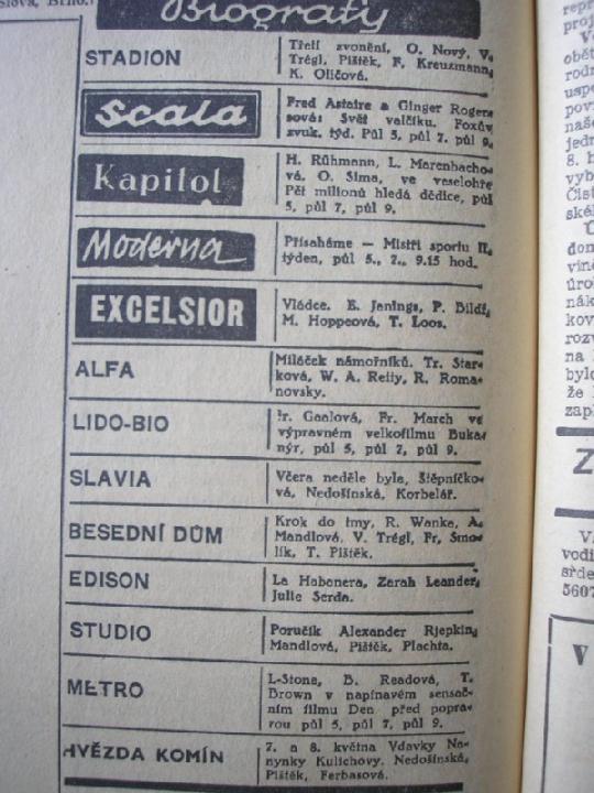 zdroj: Ústav filmu a audiovizuální kultury na Filozofické fakultě, Masarykova Univerzita, Brno; denní tisk