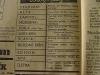 zdroj: Ústav filmu a audiovizuální kultury na Filozofické fakultě, Masarykova Univerzita, denní tisk z  31.12.1935
