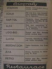 "Zdroj: Projekt ""Filmové Brno"", Ústav filmu a audiovizuální kultury, Filozofická fakulta, Masarykova univerzita, Brno. denní tisk Moravské slovo, 91, ze 17.04.1937. - http://www.phil.muni.cz/filmovebrno"