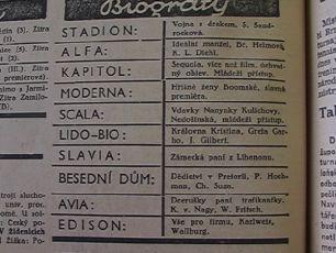 zdroj: Ústav filmu a audiovizuální kultury na Filozofické fakultě, Masarykova Univerzita, denní tisk z 27.02.1936