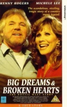 Příběh Dottie Westové (Big Dreams & Broken Hearts: The Dottie West Story)