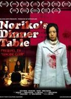 Večeře u Noriko (Noriko no shokutaku)