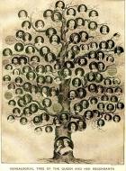Hledáme své předky