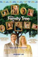 TV program: Domácí záležitosti (The Family Tree)